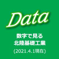 Data|数字で見る北陸基礎工業